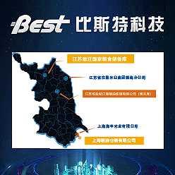 粮库GIS地理信息系统